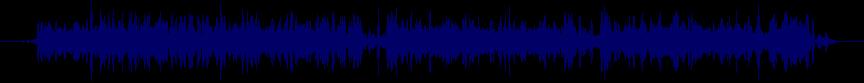 waveform of track #27345