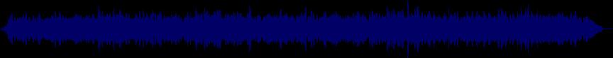 waveform of track #27349
