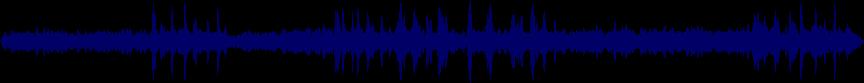 waveform of track #27352