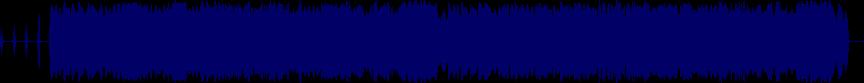 waveform of track #27368