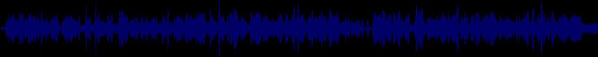 waveform of track #27370