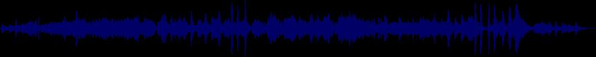 waveform of track #27374