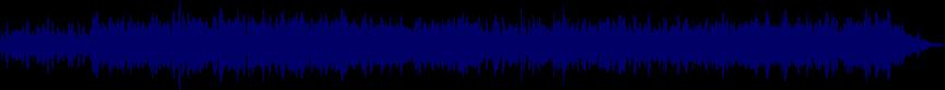 waveform of track #27381