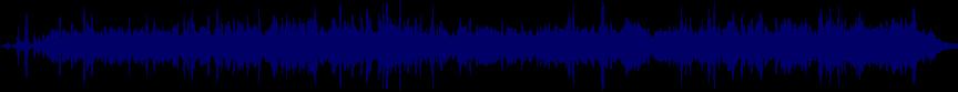 waveform of track #27382