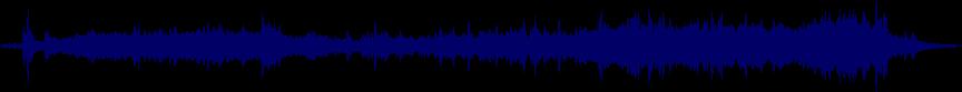 waveform of track #27395