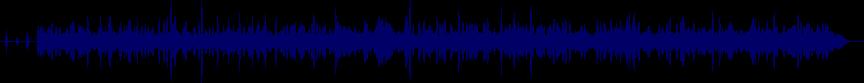 waveform of track #27398