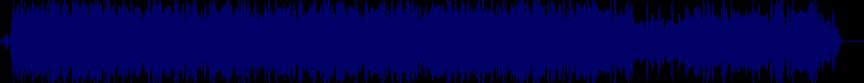 waveform of track #27413