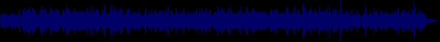 waveform of track #27415