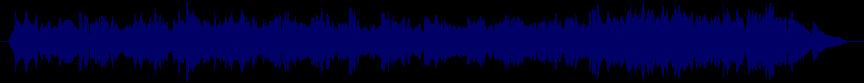 waveform of track #27418