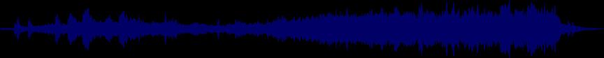 waveform of track #27423