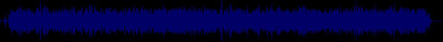 waveform of track #27428