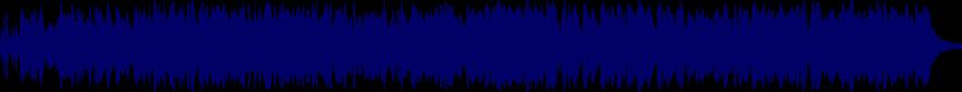 waveform of track #27434