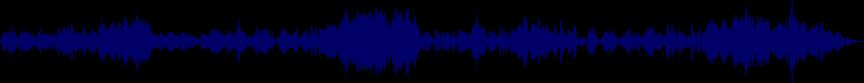 waveform of track #27438