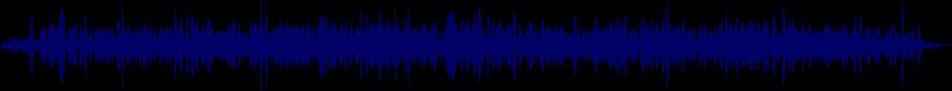 waveform of track #27443