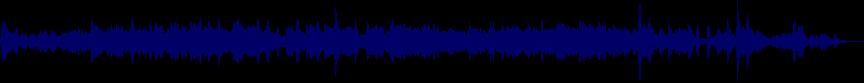 waveform of track #27456