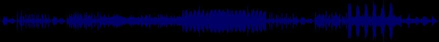 waveform of track #27462