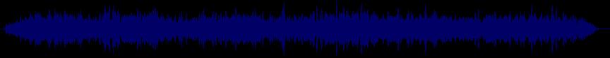 waveform of track #27495