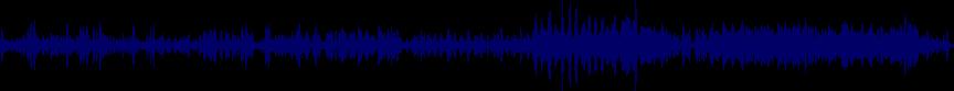 waveform of track #27508