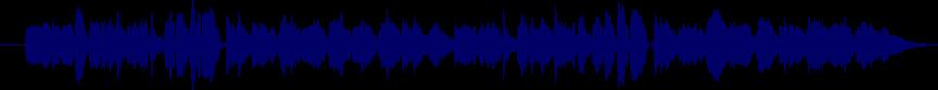 waveform of track #27513