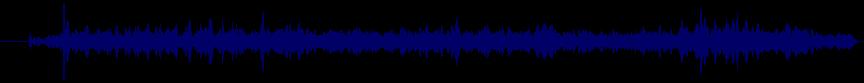 waveform of track #27520