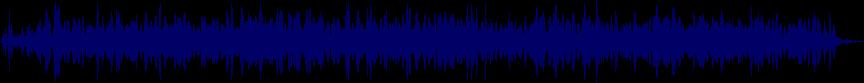 waveform of track #27521