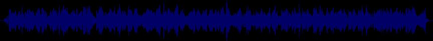 waveform of track #27537