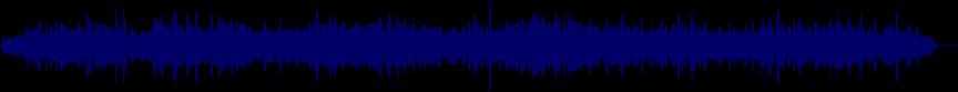 waveform of track #27541
