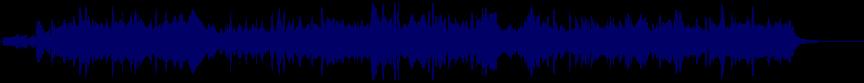 waveform of track #27542