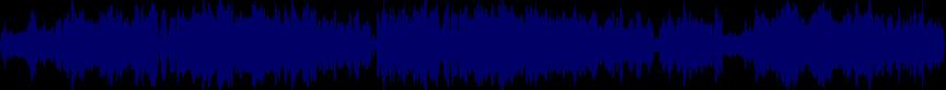 waveform of track #27546