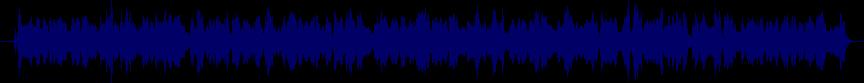 waveform of track #27547