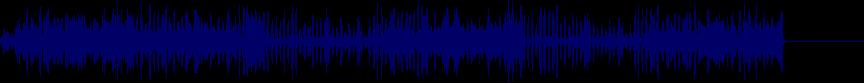 waveform of track #27551