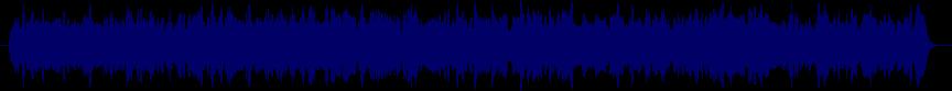 waveform of track #27563