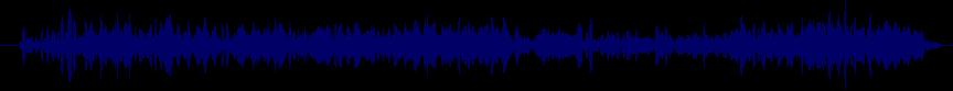 waveform of track #27570