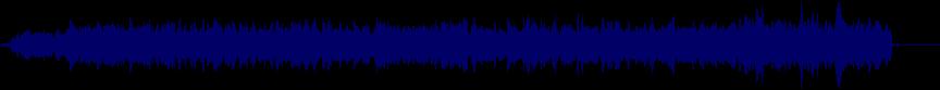 waveform of track #27572