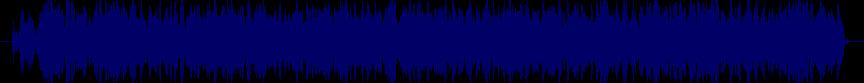 waveform of track #27574