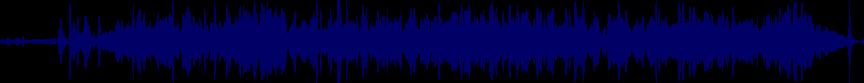 waveform of track #27576