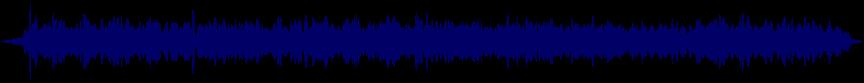 waveform of track #27577
