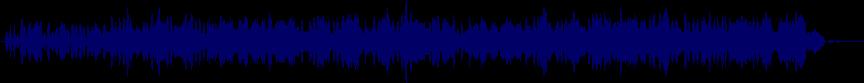 waveform of track #27581