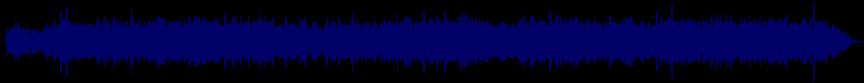 waveform of track #27593