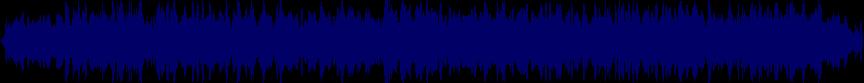 waveform of track #27603