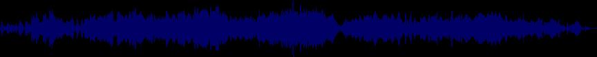 waveform of track #27620