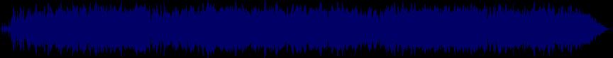 waveform of track #27621