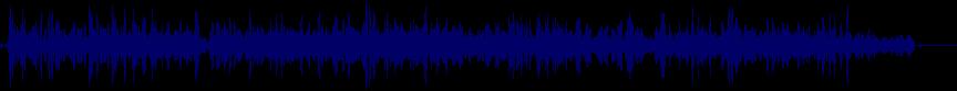 waveform of track #27622