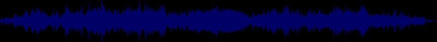 waveform of track #27627