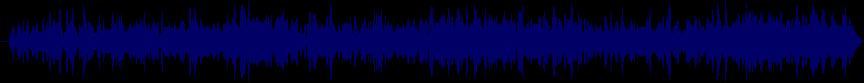 waveform of track #27635