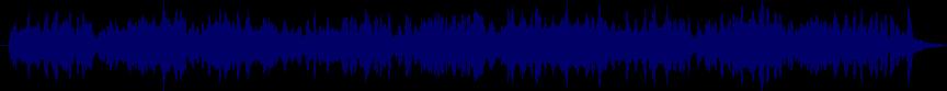 waveform of track #27641