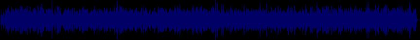 waveform of track #27644