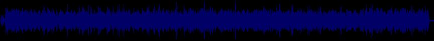 waveform of track #27647