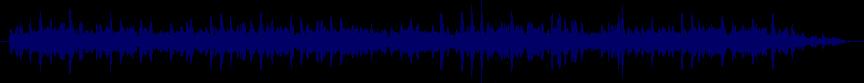 waveform of track #27666