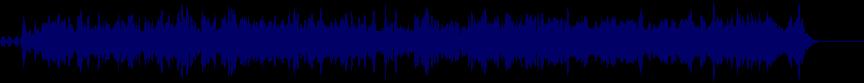 waveform of track #27671